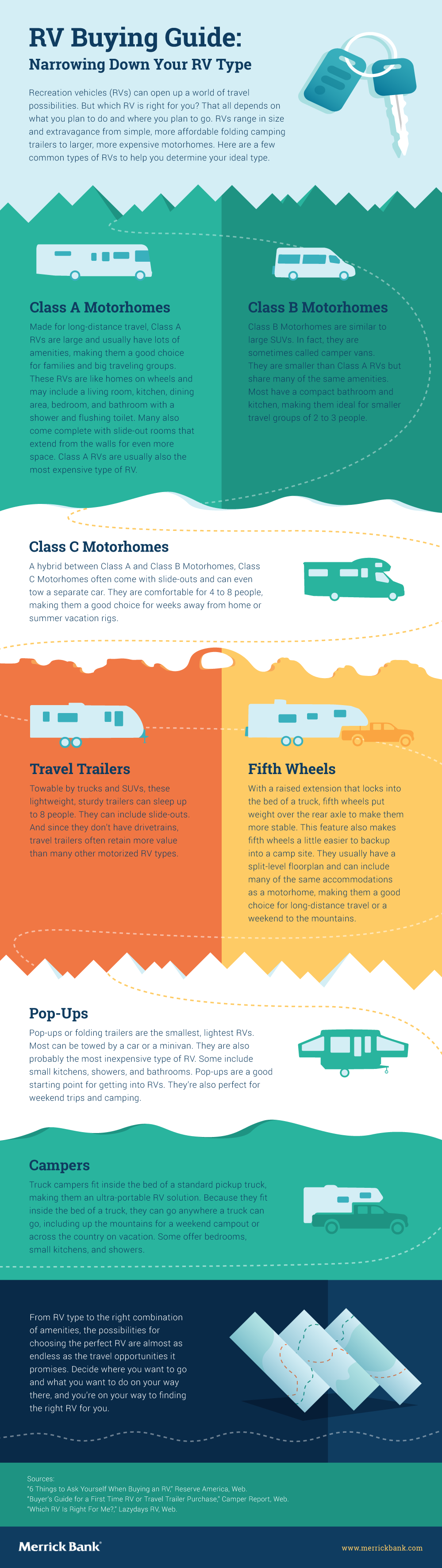 RV Buying Guide: Narrowing Down Your RV Type